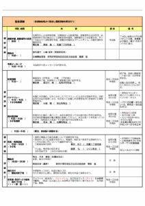防災訓練実施計画_page002